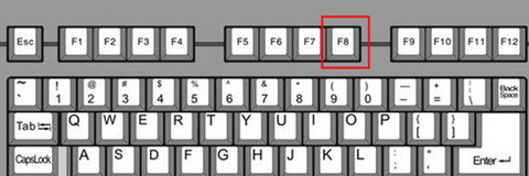 小编教你电脑开机后蓝屏怎么办