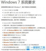 windows7安装要求电脑最低需要什么配置