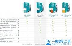 ESET Internet Security和ESET Smart SecurityESET NOD32 Antivi