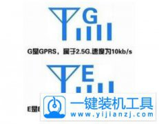 什么是gprs通用分组无线服务技术General packet radio service全