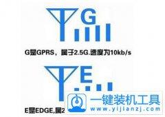 edge网络是什么意思是一种从GSM到3G的过渡技术